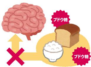 認知症の仕組